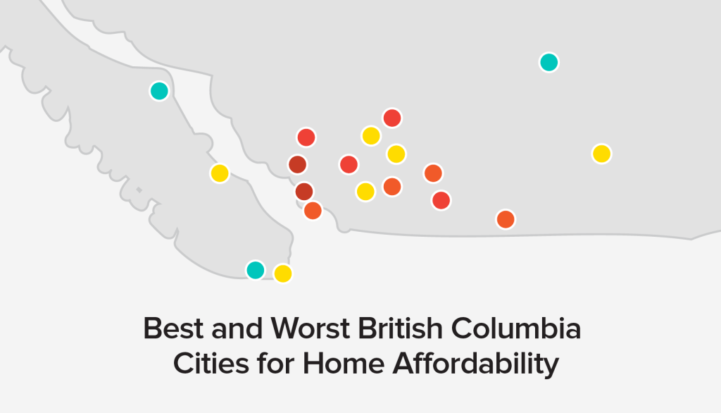 Least and Most Affordable BC Cities for Homes