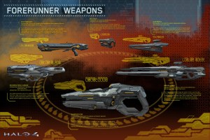 Forerunner Weapons