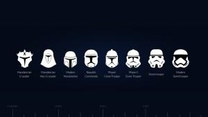 Star Wars Helmet Timeline