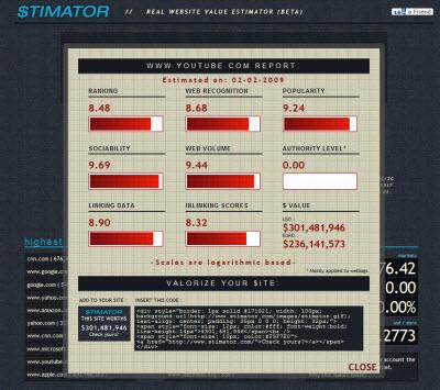stimator