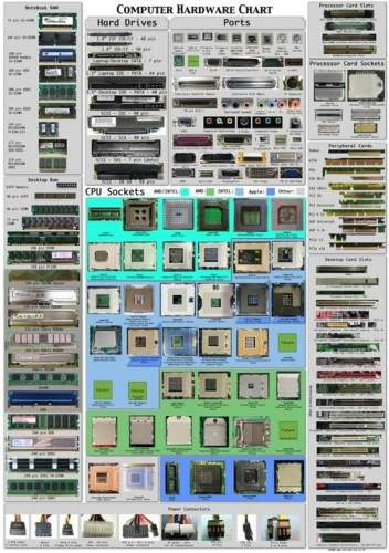 504x_computer-hardware-chart
