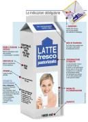 latte scaduto rimesso in vendita