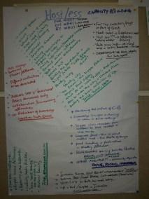IIED_Workshop_Capacity_Building