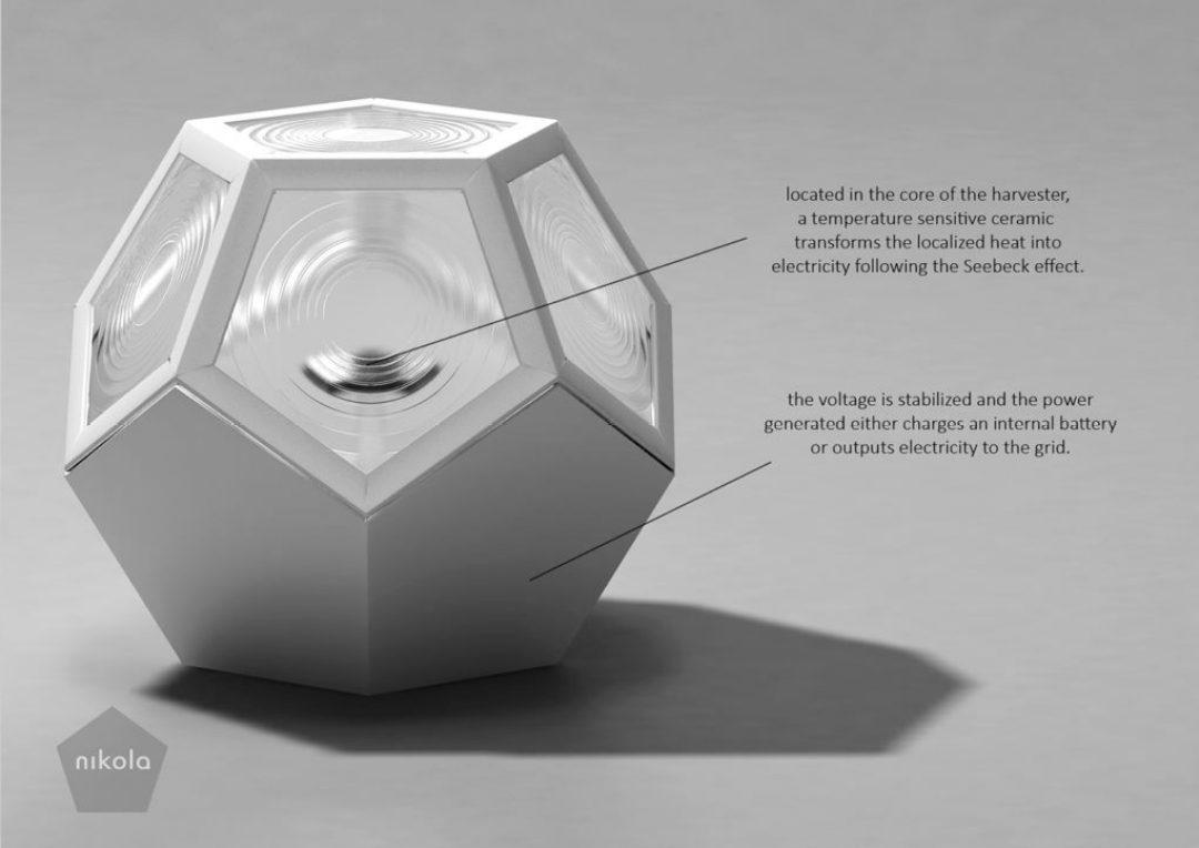 nikola by Tesla Solar Harvestor based on Fresnel Lenses