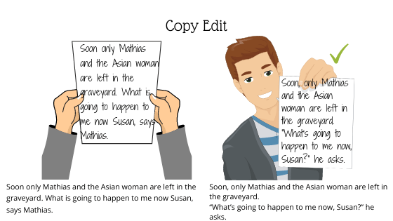 What is Copy Edit? What is Copy Editing? How to copy edit?