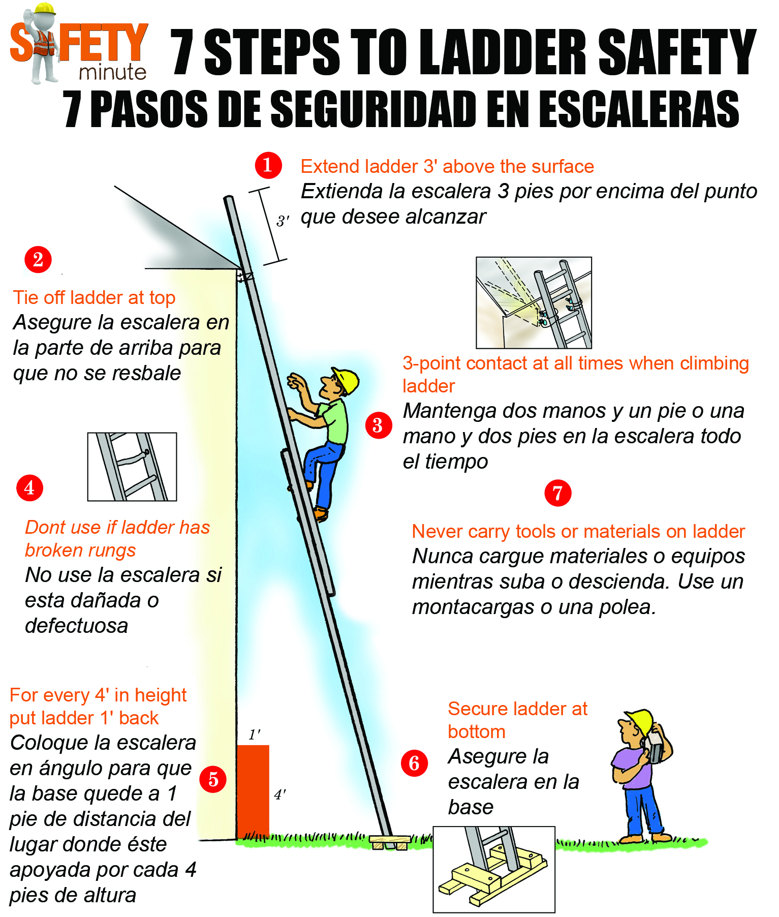Ladder Safety Ztex Construction