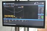 Gerenciamento de energia: um software da SAP mede consumo em tempo real de água, luz e combustíveis para maior controle