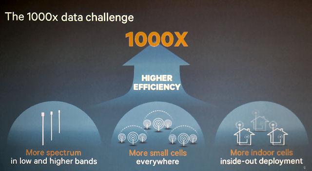 Qualcom_2013_data_challenge