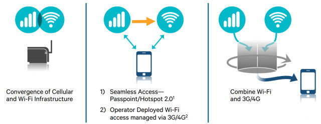 Qualcom_2013_micro_deployment6