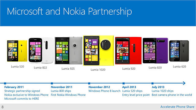 MS_nokia_partnership1
