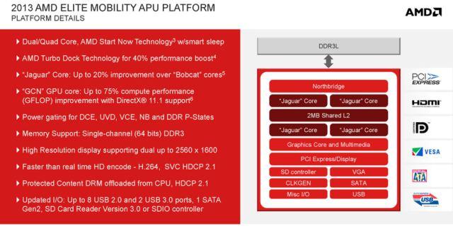 AMD_Temash_specs