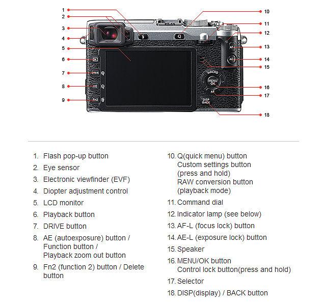 Fuji_XE1_diagrama_back