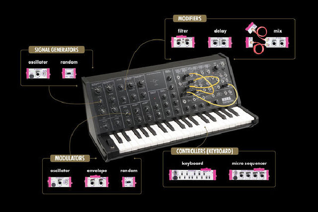 Korg_Sinth_diagram