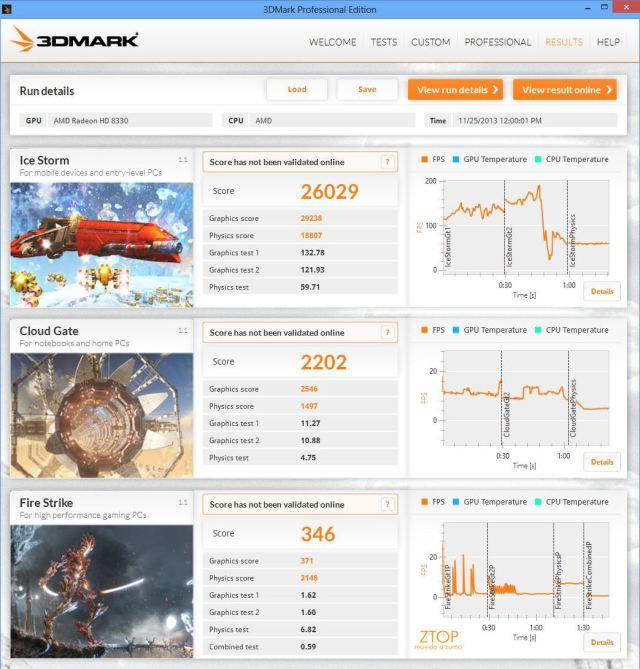 STI_NA1402_3DMark_Pro