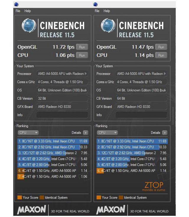 STI_NA1402_cinebenchx32