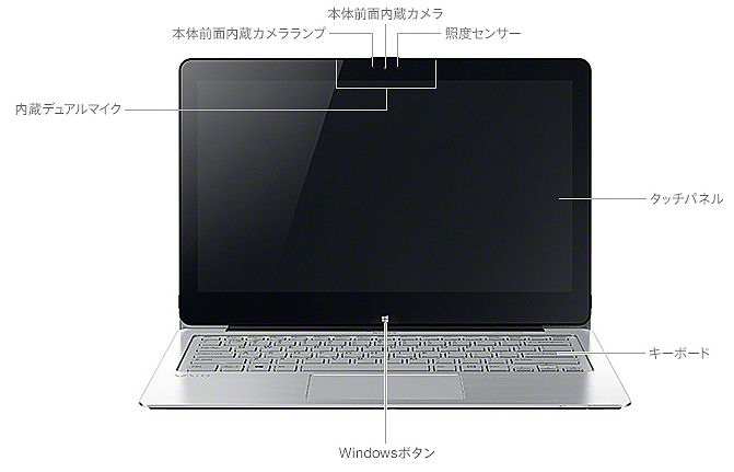 Sony-VAIO-Fit-11A_v2