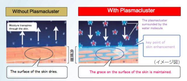 Sharp_IG-DL1_plasmacluster2