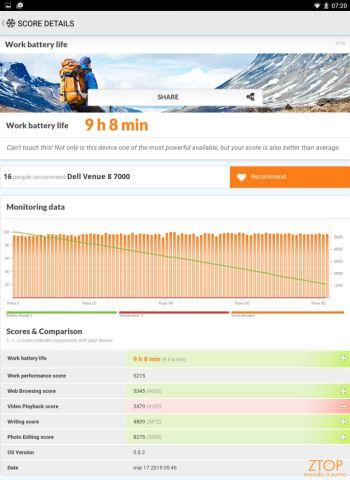 Dell_Venue8_7000_PCMark_batt
