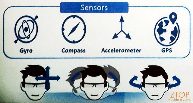 Moverio_sensores