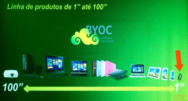 Acer_Liquid_Leap_BYOC