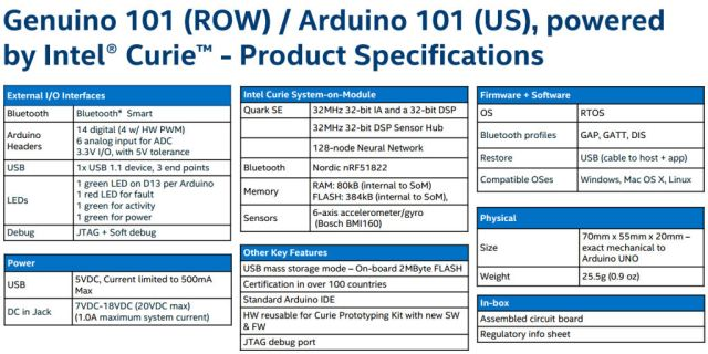 Arduino_101_specs