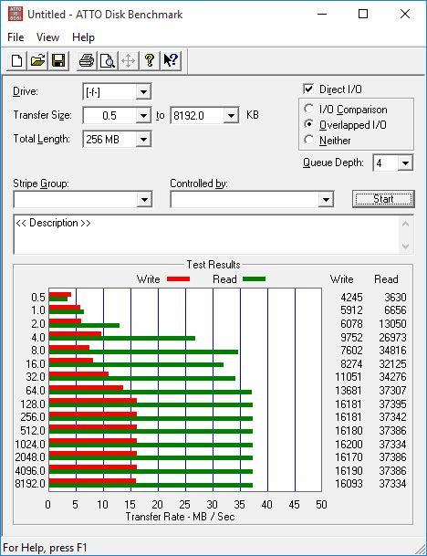 Sandisk_Extreme500_SSD_Atto_pendrive