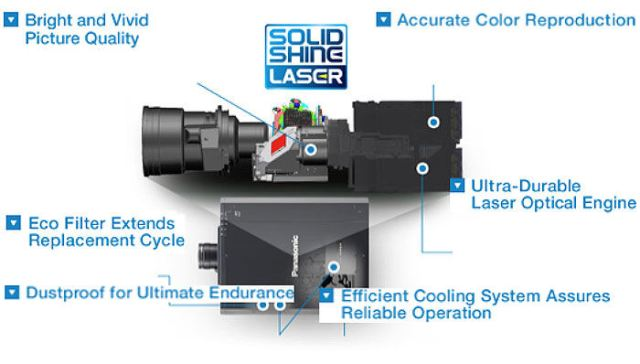Panasonic_projetor_3-Chip-DLP
