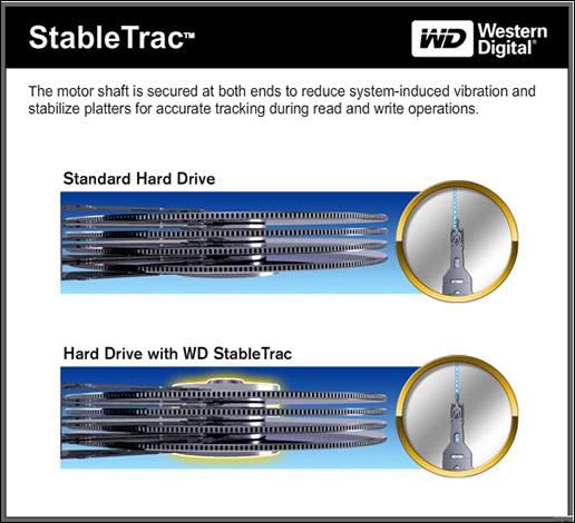 WD_Stabletrac
