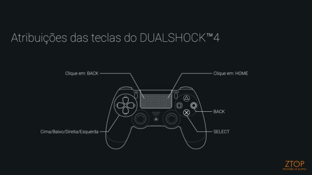 Sony_TV_Android_Dual_Shock_2