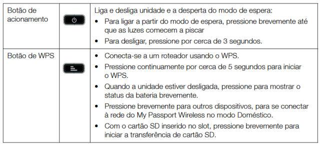 WD_MyPassport_Wireless_botoes