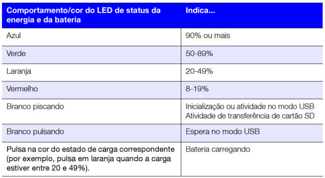 WD_MyPassport_Wireless_status_LEDs