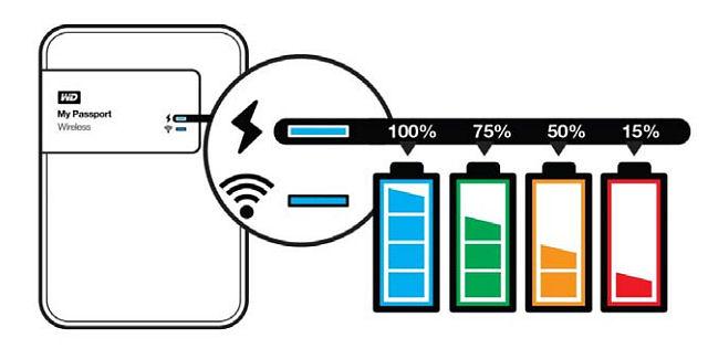 WD_MyPassport_Wireless_status_bateria