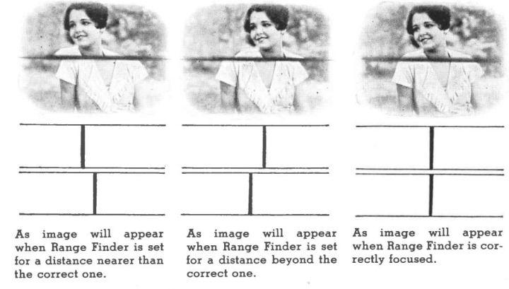 Retrotech: Kodak 35 Rangefinder, uma câmera adoravelmente