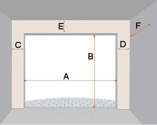 inbouwmaten-sectionaaldeur