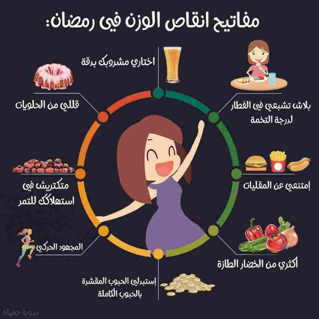 أفضل نظام غذائي في رمضان لإنقاص الوزن زيادة