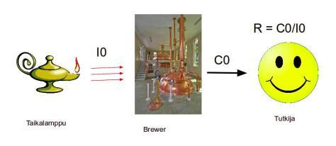 Brewer1