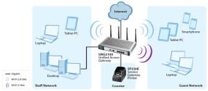 ZyXEL UAG2100 Unified Access Gateway | ZyXELGuard