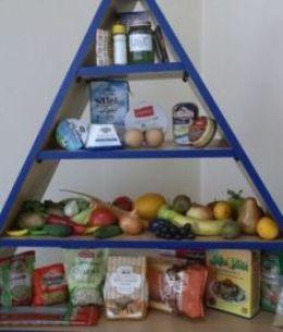 Svetski dan hrane 2012.