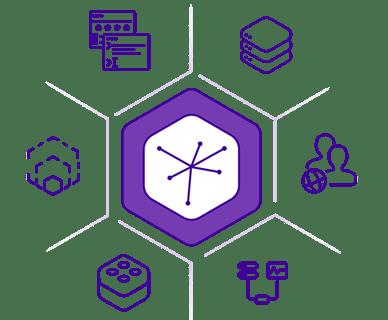 The Heroku product suite | Heroku
