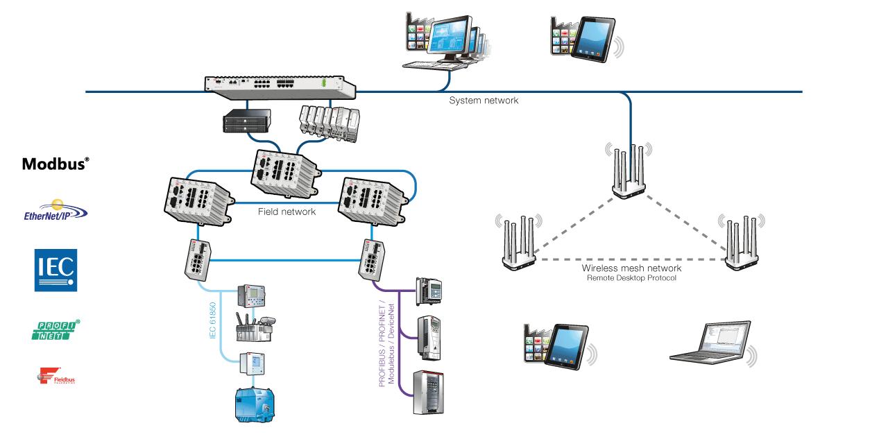 Hart Wiring Diagram  Diagrams online