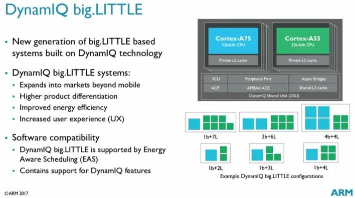ARM Unveils Cortex-A75, A55 Processors And Mali-G72 GPU