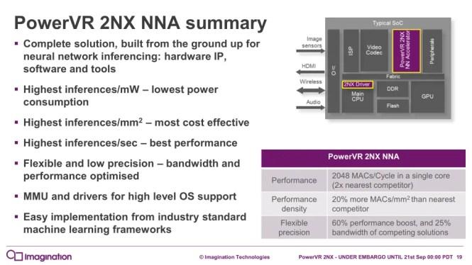 PowerVR Series 2NX Neural Network Accelerator