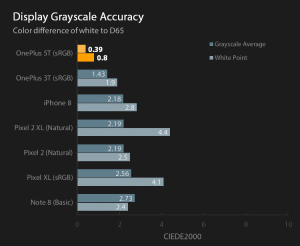 Reference display grayscale accuracy for sRGB profiles
