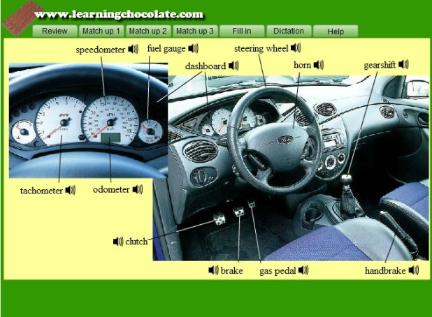 car interior parts names in english. Black Bedroom Furniture Sets. Home Design Ideas