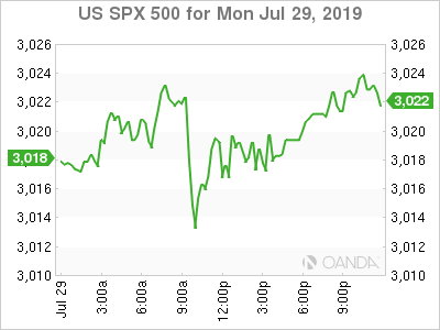 The S&P 500 hovers near record high - cyprosoftware