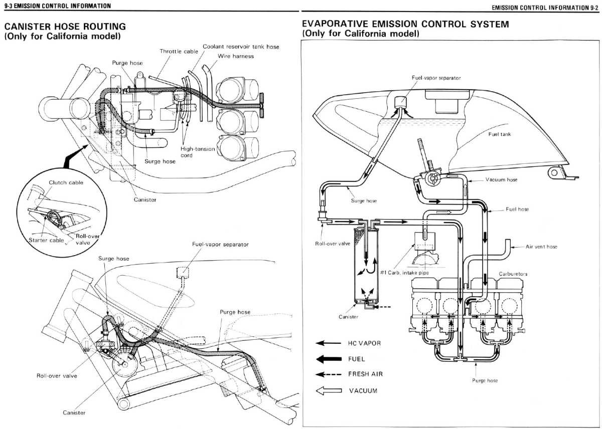 Suzuki Bandit400 Gsf400 Gk75a Gk7aa History