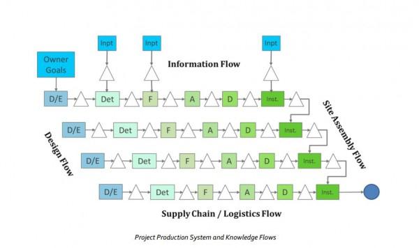 CornerCube White Paper Production System Knowledge Flow