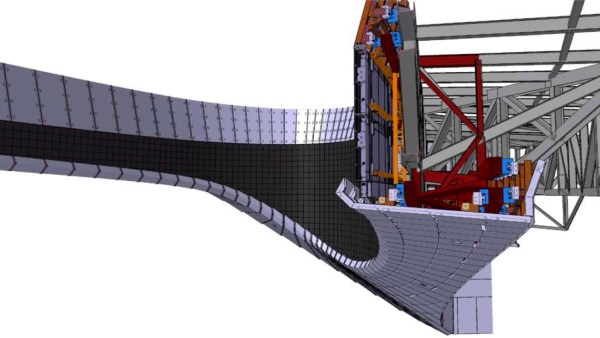 Individual components within the larger structure 3DEXPERIENCE
