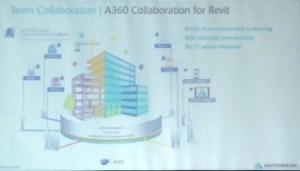A360 Collaboration for Revit