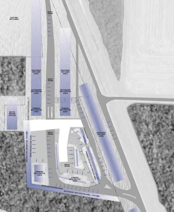 water flow digram Image Courtesy © Snow Kreilich Architects